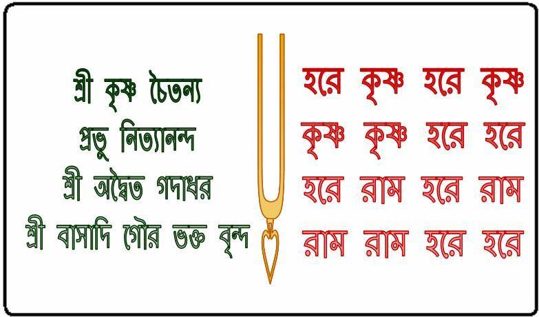 Learn To Read Bengali