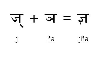 http://kksongs.org/language/sanskrit/lesson07_b.jpg