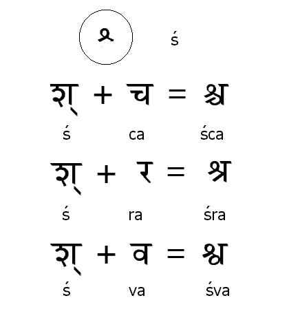 http://kksongs.org/language/sanskrit/lesson07_j.jpg