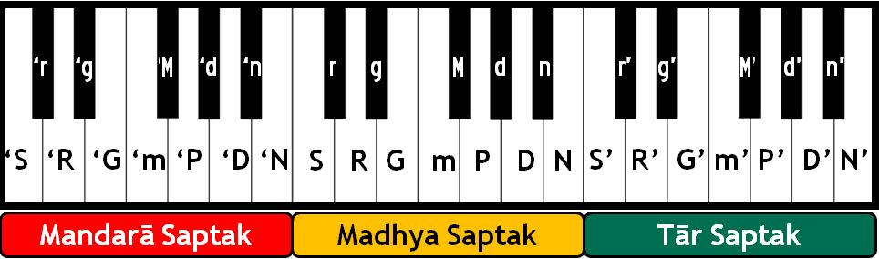 http://kksongs.org/vsongs/keyboard.png